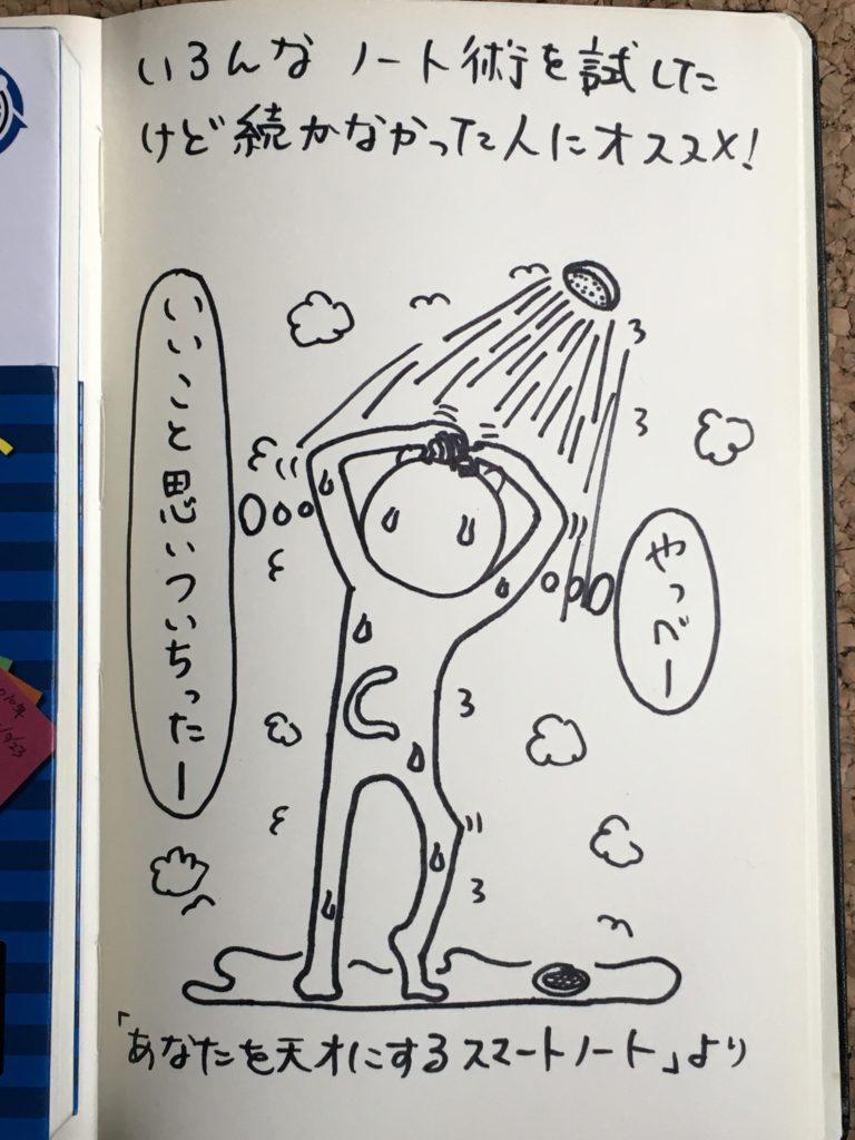 岡田斗司夫 あなたを天才にするスマートノート